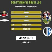 Ben Pringle vs Oliver Lee h2h player stats