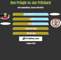 Ben Pringle vs Joe Pritchard h2h player stats