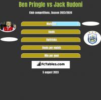 Ben Pringle vs Jack Rudoni h2h player stats