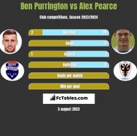 Ben Purrington vs Alex Pearce h2h player stats