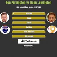 Ben Purrington vs Dean Lewington h2h player stats