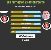 Ben Purrington vs Jason Pearce h2h player stats