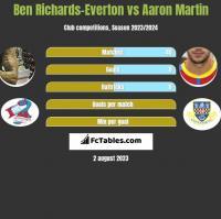 Ben Richards-Everton vs Aaron Martin h2h player stats