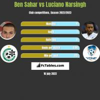 Ben Sahar vs Luciano Narsingh h2h player stats