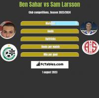 Ben Sahar vs Sam Larsson h2h player stats
