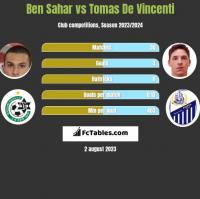 Ben Sahar vs Tomas De Vincenti h2h player stats