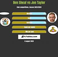 Ben Sheaf vs Jon Taylor h2h player stats
