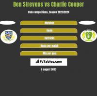 Ben Strevens vs Charlie Cooper h2h player stats