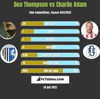 Ben Thompson vs Charlie Adam h2h player stats