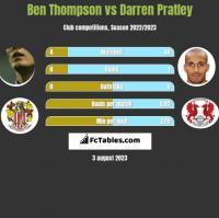 Ben Thompson vs Darren Pratley h2h player stats