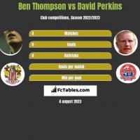 Ben Thompson vs David Perkins h2h player stats