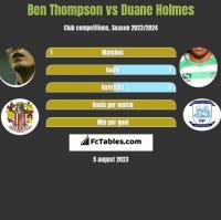 Ben Thompson vs Duane Holmes h2h player stats