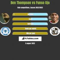 Ben Thompson vs Funso Ojo h2h player stats