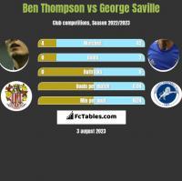 Ben Thompson vs George Saville h2h player stats