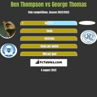 Ben Thompson vs George Thomas h2h player stats