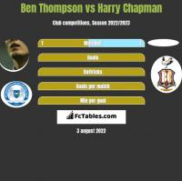Ben Thompson vs Harry Chapman h2h player stats