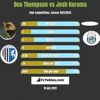 Ben Thompson vs Josh Koroma h2h player stats