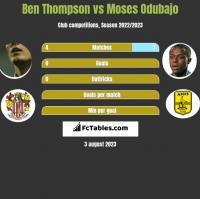 Ben Thompson vs Moses Odubajo h2h player stats