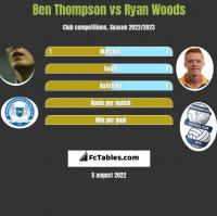 Ben Thompson vs Ryan Woods h2h player stats
