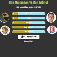Ben Thompson vs Ben Wilmot h2h player stats
