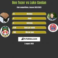 Ben Tozer vs Luke Conlan h2h player stats