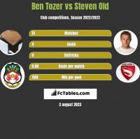 Ben Tozer vs Steven Old h2h player stats