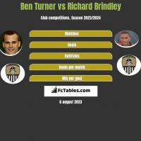 Ben Turner vs Richard Brindley h2h player stats