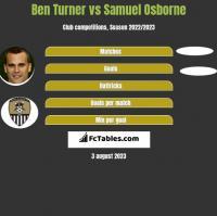 Ben Turner vs Samuel Osborne h2h player stats