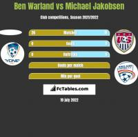 Ben Warland vs Michael Jakobsen h2h player stats