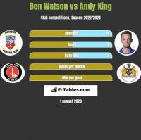 Ben Watson vs Andy King h2h player stats