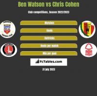 Ben Watson vs Chris Cohen h2h player stats