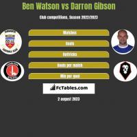 Ben Watson vs Darron Gibson h2h player stats