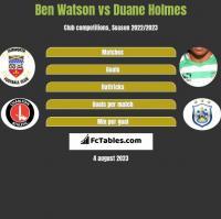 Ben Watson vs Duane Holmes h2h player stats