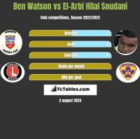 Ben Watson vs El-Arbi Hilal Soudani h2h player stats