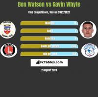 Ben Watson vs Gavin Whyte h2h player stats