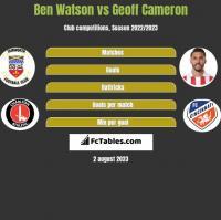Ben Watson vs Geoff Cameron h2h player stats