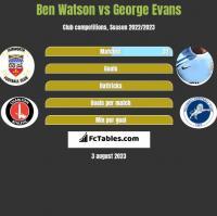Ben Watson vs George Evans h2h player stats