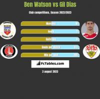 Ben Watson vs Gil Dias h2h player stats