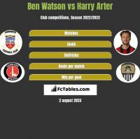 Ben Watson vs Harry Arter h2h player stats