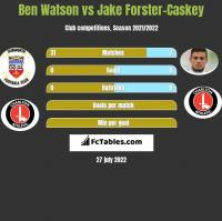 Ben Watson vs Jake Forster-Caskey h2h player stats