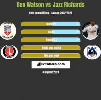 Ben Watson vs Jazz Richards h2h player stats