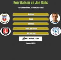 Ben Watson vs Joe Ralls h2h player stats