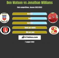 Ben Watson vs Jonathan Williams h2h player stats