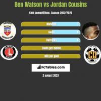 Ben Watson vs Jordan Cousins h2h player stats