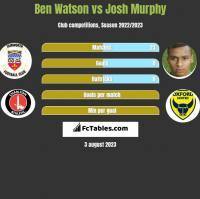 Ben Watson vs Josh Murphy h2h player stats