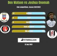 Ben Watson vs Joshua Onomah h2h player stats