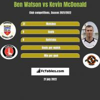 Ben Watson vs Kevin McDonald h2h player stats