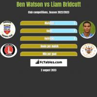 Ben Watson vs Liam Bridcutt h2h player stats
