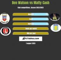 Ben Watson vs Matty Cash h2h player stats