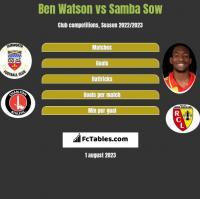 Ben Watson vs Samba Sow h2h player stats